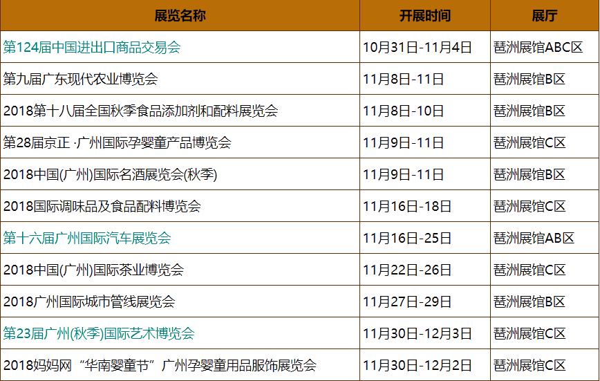 广州展览公司为您分享201811月广州展会排期