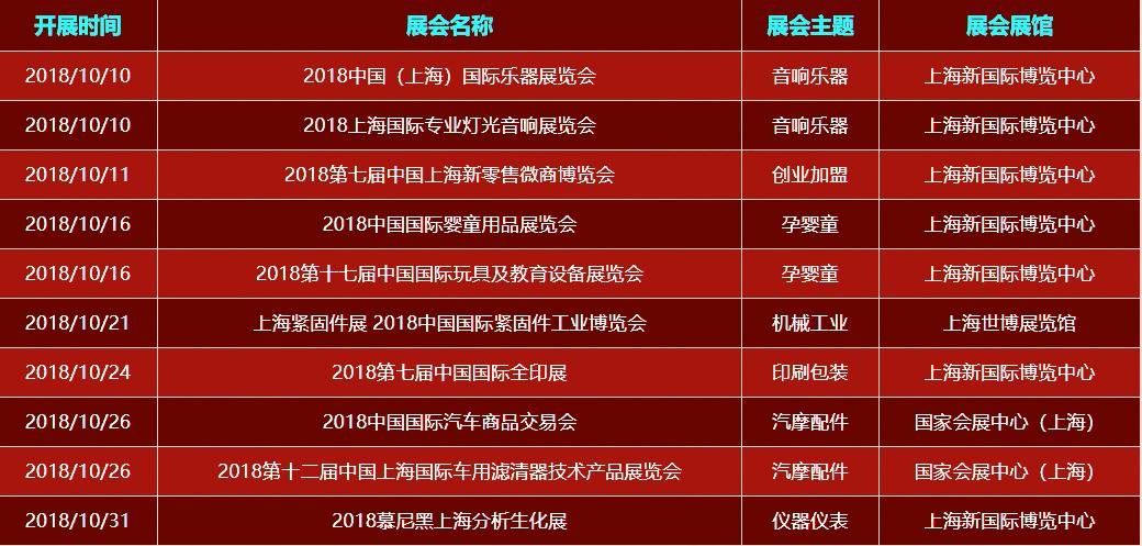 上海展台搭建公司为您分享-2018上海10月会展排期